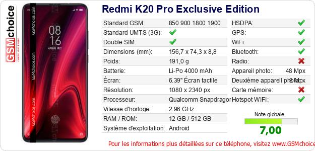 Redmi K20 Pro Exclusive Edition Fiche technique