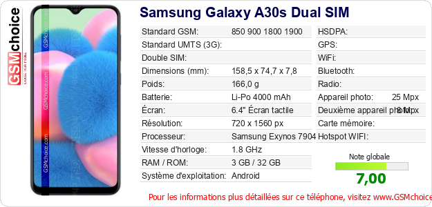Samsung Galaxy A30s Dual SIM Fiche technique