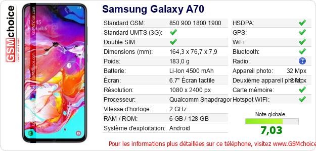 Samsung Galaxy A70 Fiche technique