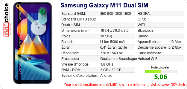Samsung Galaxy M11 Dual SIM Fiche technique