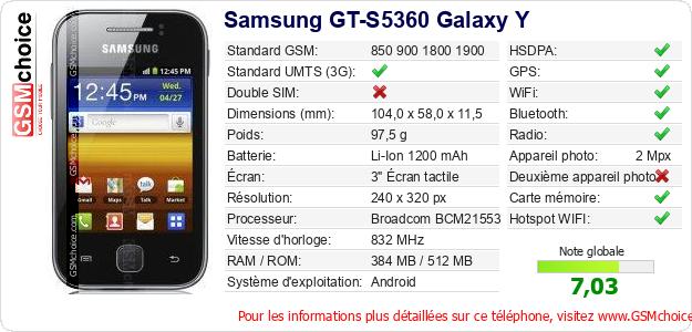 Samsung GT-S5360 Galaxy Y Fiche technique