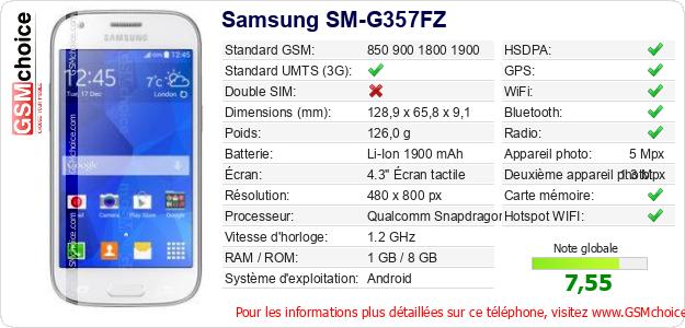 Samsung SM-G357FZ Fiche technique