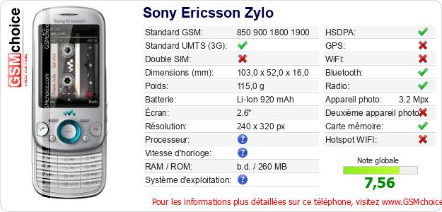 Sony Ericsson Zylo Fiche technique