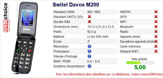 Switel Davos M200 Fiche technique