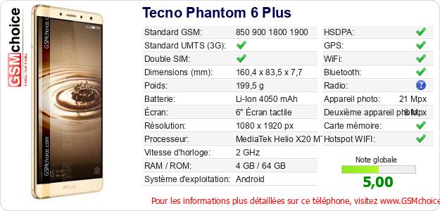 Tecno Phantom 6 Plus Fiche technique