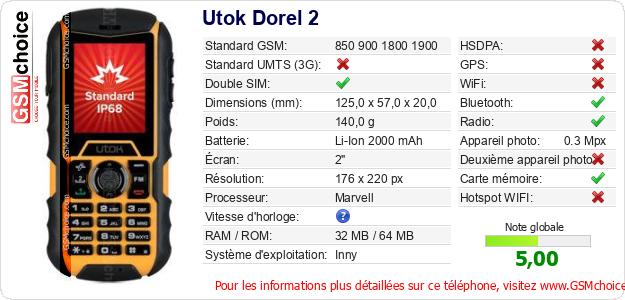 Utok Dorel 2 Fiche technique
