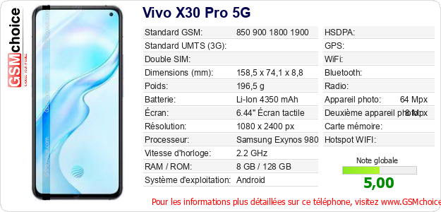 Vivo X30 Pro 5G Fiche technique