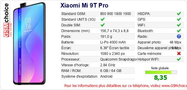 Xiaomi Mi 9T Pro Fiche technique