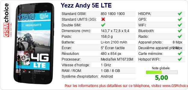 Yezz Andy 5E LTE Fiche technique