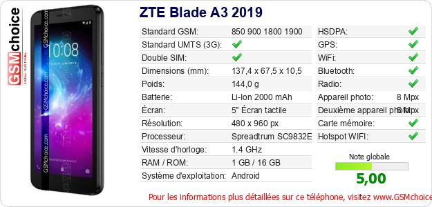 ZTE Blade A3 2019 Fiche technique