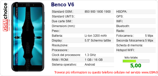 Benco V6 Dati tecnici di telefono cellulare