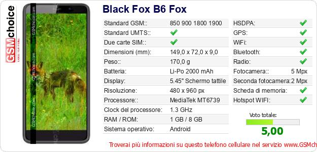 Black Fox B6 Fox Dati tecnici di telefono cellulare
