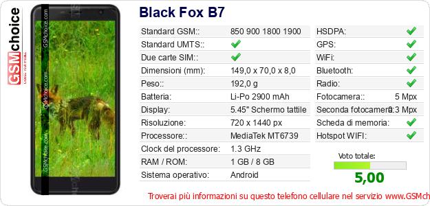 Black Fox B7 Dati tecnici di telefono cellulare
