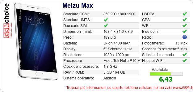 Meizu Max Dati tecnici di telefono cellulare