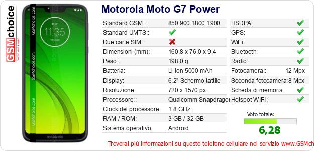 Motorola Moto G7 Power Dati tecnici di telefono cellulare