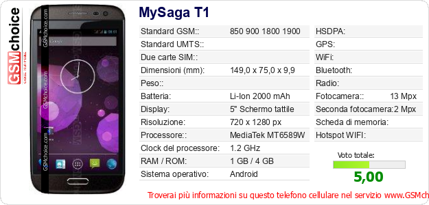 MySaga T1 Dati tecnici di telefono cellulare