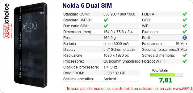 Nokia 6 Dual SIM Dati tecnici di telefono cellulare