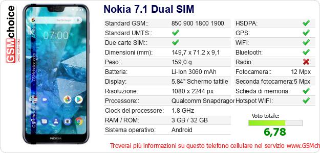 Nokia 7.1 Dual SIM Dati tecnici di telefono cellulare
