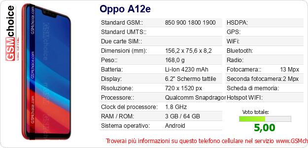 Oppo A12e Dati tecnici di telefono cellulare