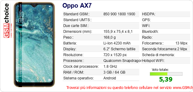 Oppo AX7 Dati tecnici di telefono cellulare