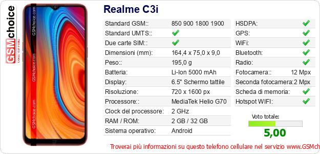 Realme C3i Dati tecnici di telefono cellulare