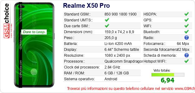 Realme X50 Pro Dati tecnici di telefono cellulare