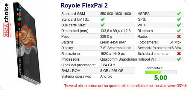 Royole FlexPai 2 Dati tecnici di telefono cellulare