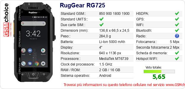 RugGear RG725 Dati tecnici di telefono cellulare