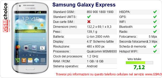 Samsung Galaxy Express Dati tecnici di telefono cellulare