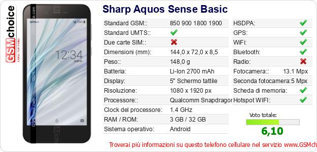 Sharp Aquos Sense Basic Dati tecnici di telefono cellulare