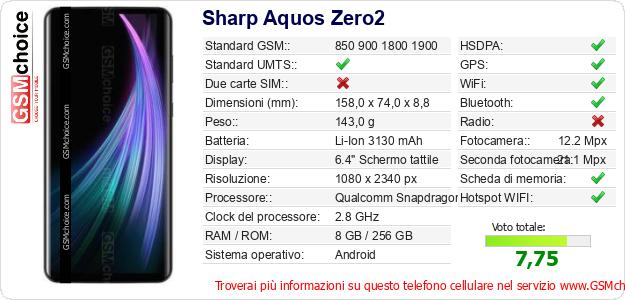 Sharp Aquos Zero2 Dati tecnici di telefono cellulare