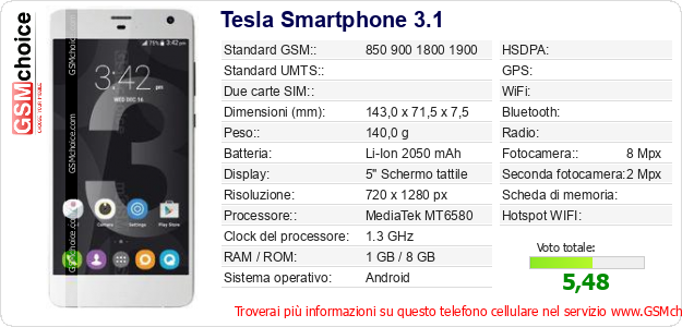Tesla Smartphone 3.1 Dati tecnici di telefono cellulare