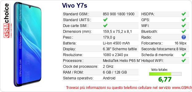 Vivo Y7s Dati tecnici di telefono cellulare
