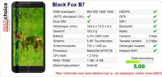 Black Fox B7 Technische gegevens