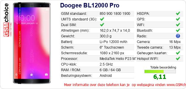 Doogee BL12000 Pro Technische gegevens
