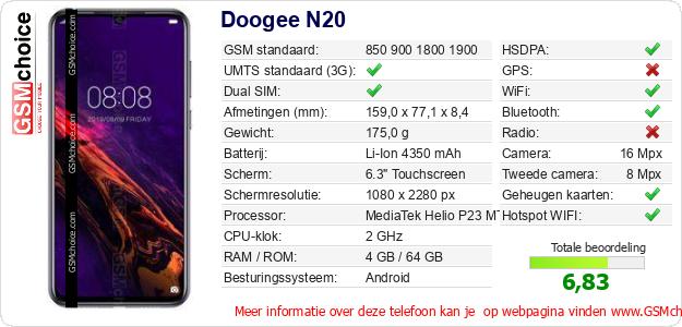 Doogee N20 Technische gegevens