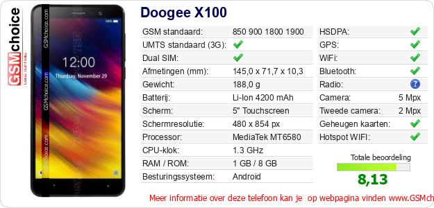 Doogee X100 Technische gegevens