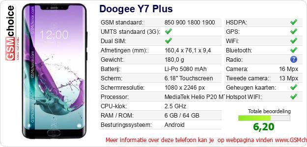 Doogee Y7 Plus Technische gegevens