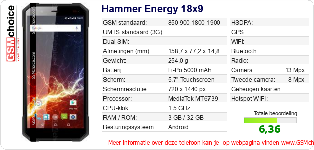 Hammer Energy 18x9 Technische gegevens