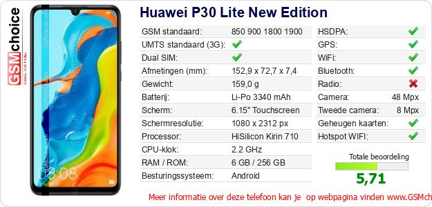 Huawei P30 Lite New Edition Technische gegevens