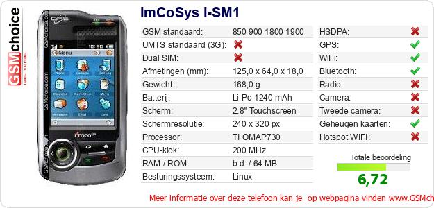 ImCoSys I-SM1 Technische gegevens
