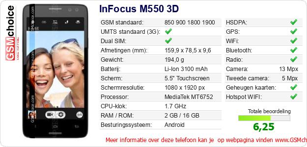 InFocus M550 3D Technische gegevens