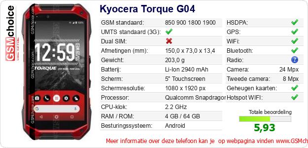 Kyocera Torque G04 Technische gegevens