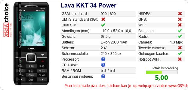 Lava KKT 34 Power Technische gegevens