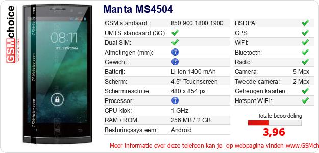 Manta MS4504 Technische gegevens