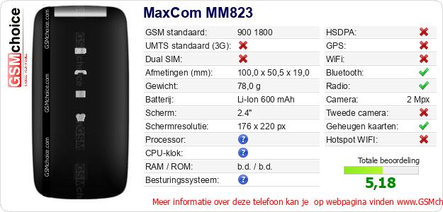 MaxCom MM823 Technische gegevens