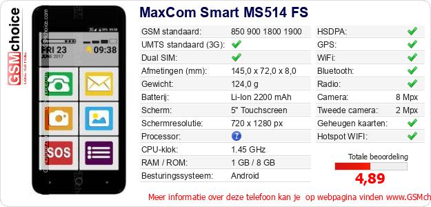 MaxCom Smart MS514 FS Technische gegevens