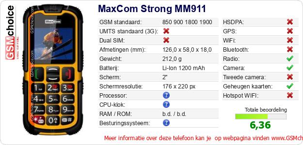 MaxCom Strong MM911 Technische gegevens