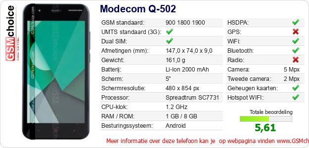Modecom Q-502 Technische gegevens