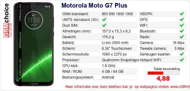 Motorola Moto G7 Plus Technische gegevens